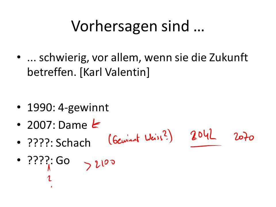 Vorhersagen sind … ... schwierig, vor allem, wenn sie die Zukunft betreffen. [Karl Valentin] 1990: 4-gewinnt.